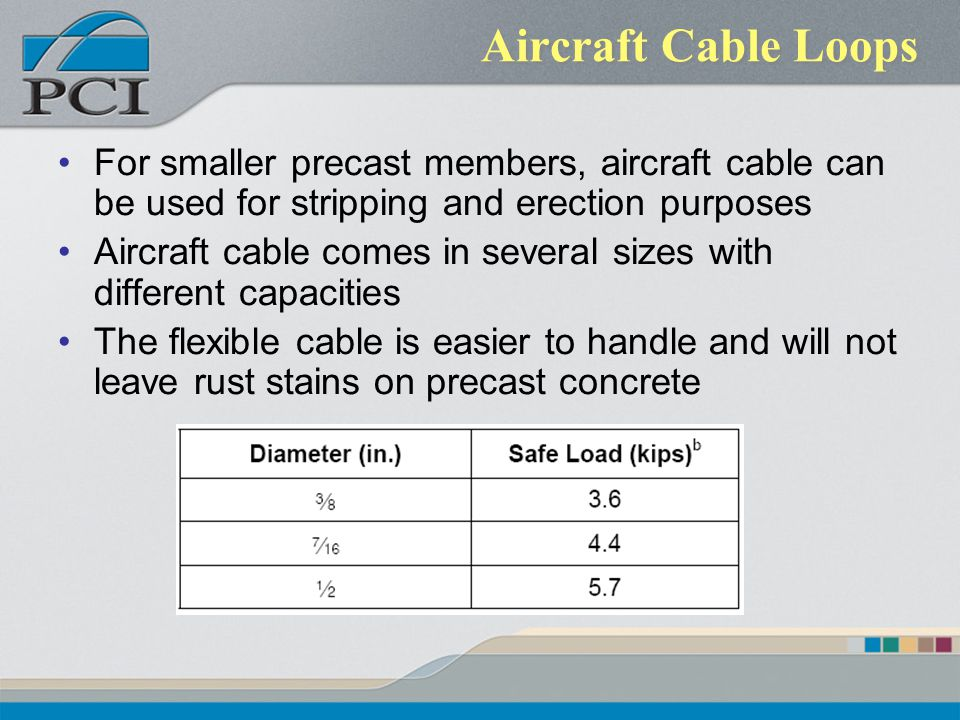 Aircraft Cable Loops For smaller precast members, aircraft cable can be used for stripping and erection purposes Aircraft cable comes in several sizes