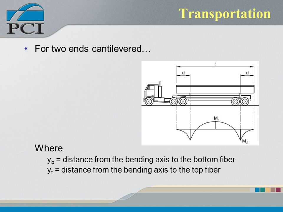 Transportation For two ends cantilevered… Where y b = distance from the bending axis to the bottom fiber y t = distance from the bending axis to the t