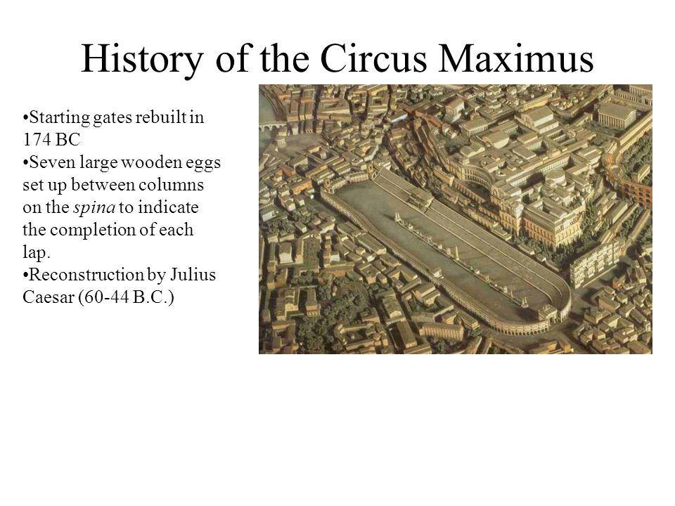 The Circus Maximus Today