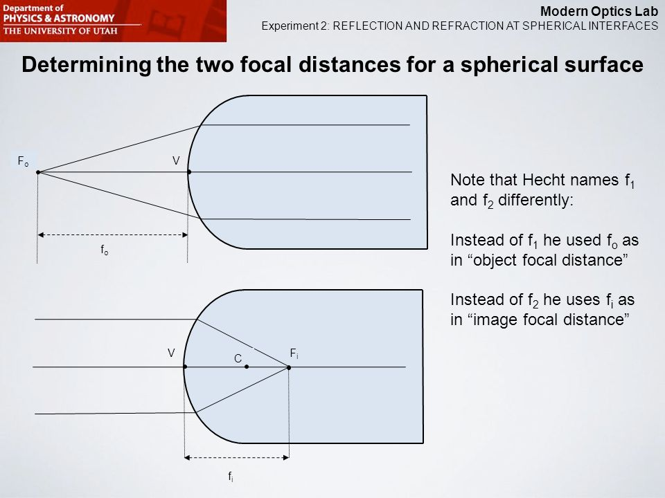 Modern Optics Lab Experiment 2: REFLECTION AND REFRACTION AT SPHERICAL INTERFACES Determining the two focal distances for a spherical surface FiFi C V V FoFo fofo fifi Note that Hecht names f 1 and f 2 differently: Instead of f 1 he used f o as in object focal distance Instead of f 2 he uses f i as in image focal distance