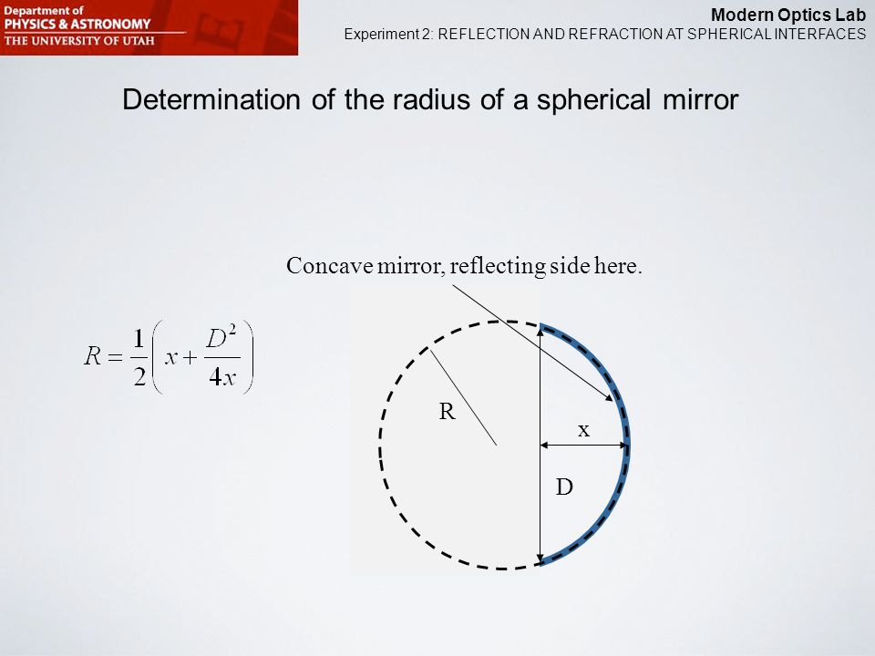 Modern Optics Lab Experiment 2: REFLECTION AND REFRACTION AT SPHERICAL INTERFACES 180  Polar graph paper …alternative method… R 00 45  90  135  Move mirror until curvature matches the curvature on polar graph paper.