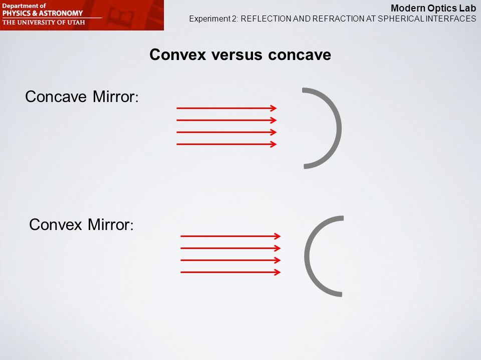 Modern Optics Lab Experiment 2: REFLECTION AND REFRACTION AT SPHERICAL INTERFACES Lens Maker's Equation (for thin lenses) Use proper conventions: R is positive if center of curvature (C) is to the right of vertex (V) R is negative if center of curvature (C) is to the left of vertex (V) R 1 is the curvature on the left side.