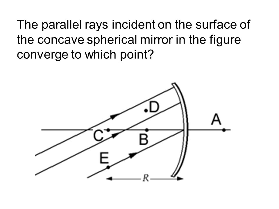 The parallel rays incident on the surface of the concave spherical mirror in the figure converge to which point?