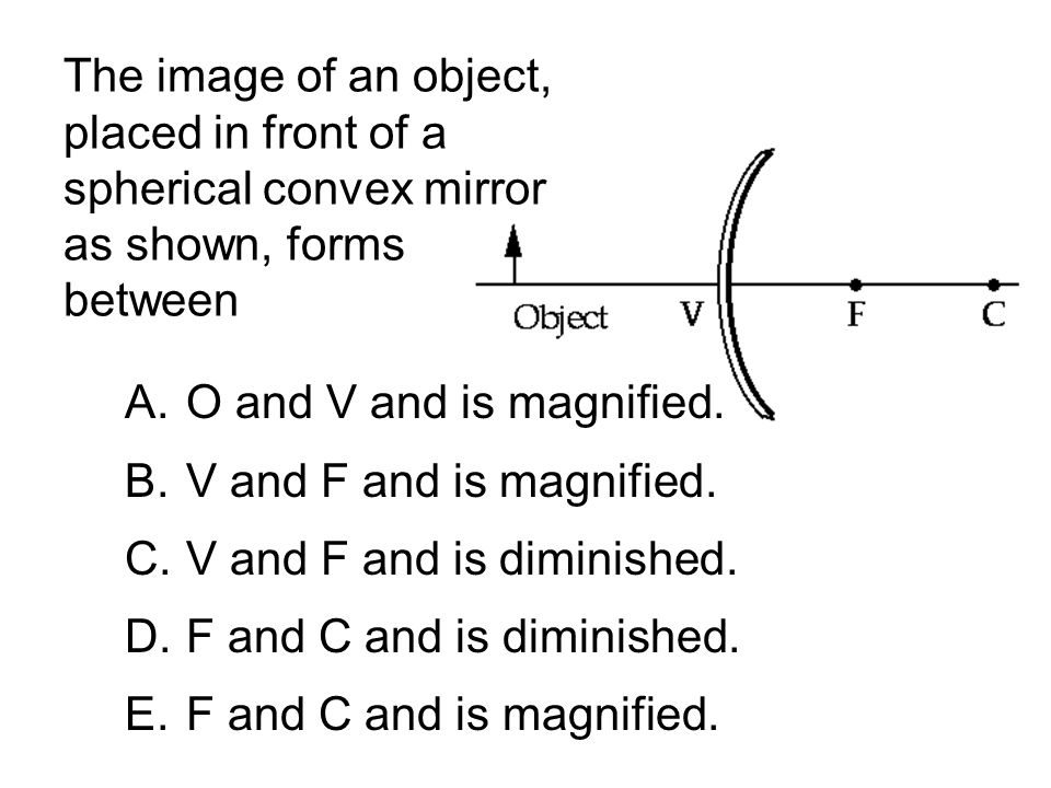 The image of an object, placed in front of a spherical convex mirror as shown, forms between A.O and V and is magnified. B.V and F and is magnified. C