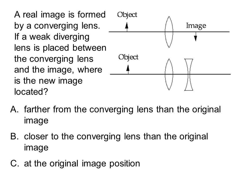 A real image is formed by a converging lens. If a weak diverging lens is placed between the converging lens and the image, where is the new image loca