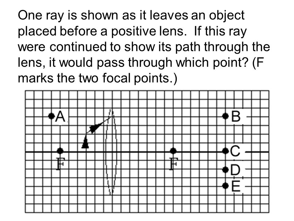 One ray is shown as it leaves an object placed before a positive lens. If this ray were continued to show its path through the lens, it would pass thr