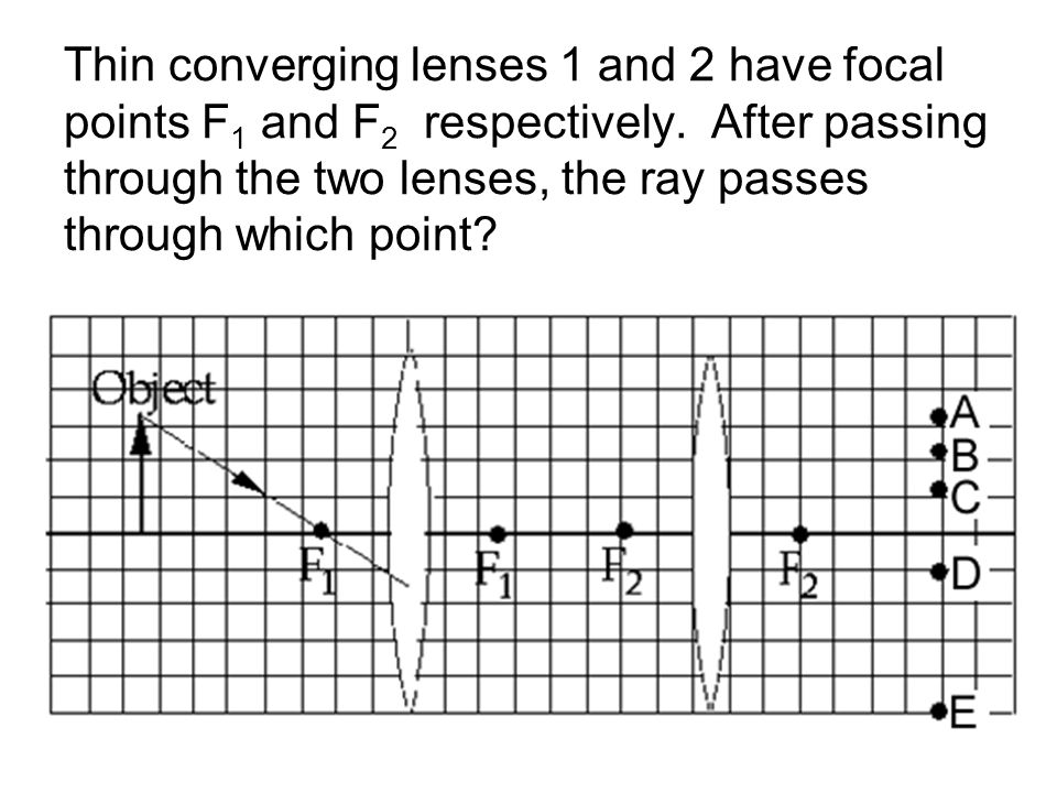 Thin converging lenses 1 and 2 have focal points F 1 and F 2 respectively. After passing through the two lenses, the ray passes through which point?
