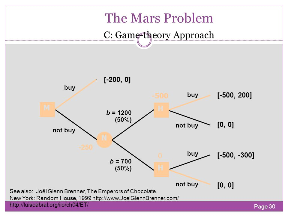 Page 29 The Mars Problem B: Naïve Game-theory Approach [-200, 0] bu y not buy M [-500, -50] [0, 0] not buy bu y H 0