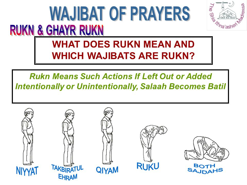 WHAT DOES RUKN MEAN AND WHICH WAJIBATS ARE RUKN? Rukn Means Such Actions If Left Out or Added Intentionally or Unintentionally, Salaah Becomes Batil