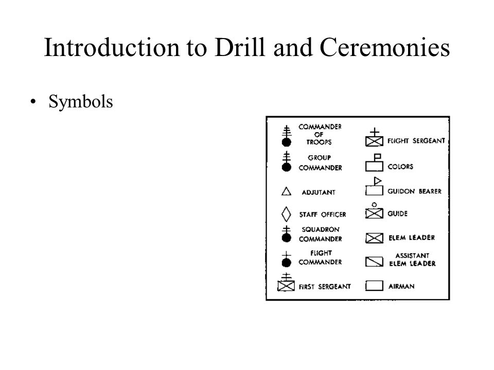 Introduction to Drill and Ceremonies Symbols