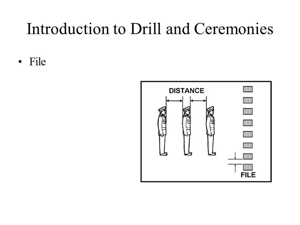 Introduction to Drill and Ceremonies File