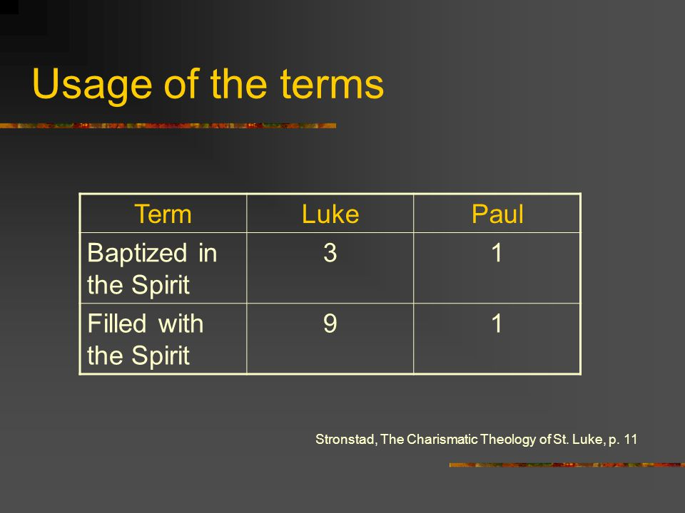 Usage of the terms TermLukePaul Baptized in the Spirit 31 Filled with the Spirit 91 Stronstad, The Charismatic Theology of St.