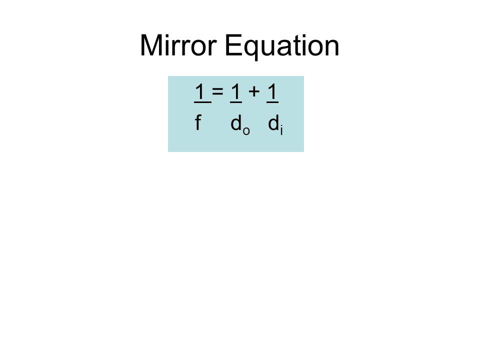 Mirror Equation 1 = 1 + 1 f d o d i