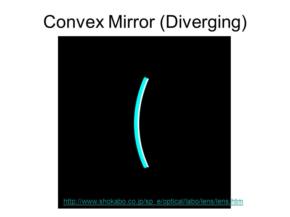 Convex Mirror (Diverging) http://www.shokabo.co.jp/sp_e/optical/labo/lens/lens.htm