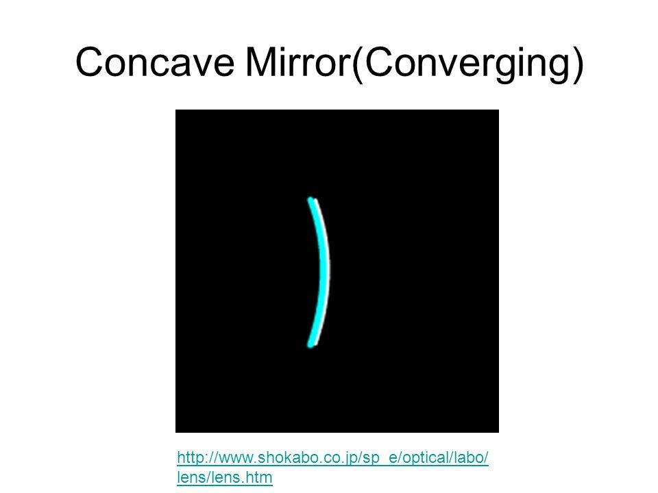 Concave Mirror(Converging) http://www.shokabo.co.jp/sp_e/optical/labo/ lens/lens.htm