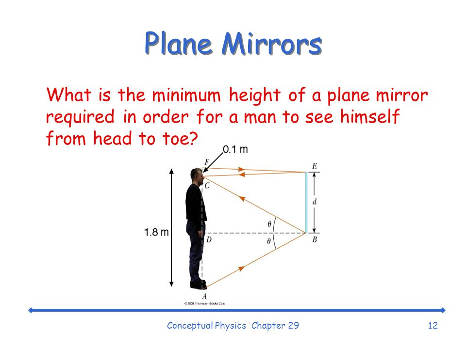 Conceptual Physics Chapter 2912 Plane Mirrors What is the minimum height of a plane mirror required in order for a man to see himself from head to toe?