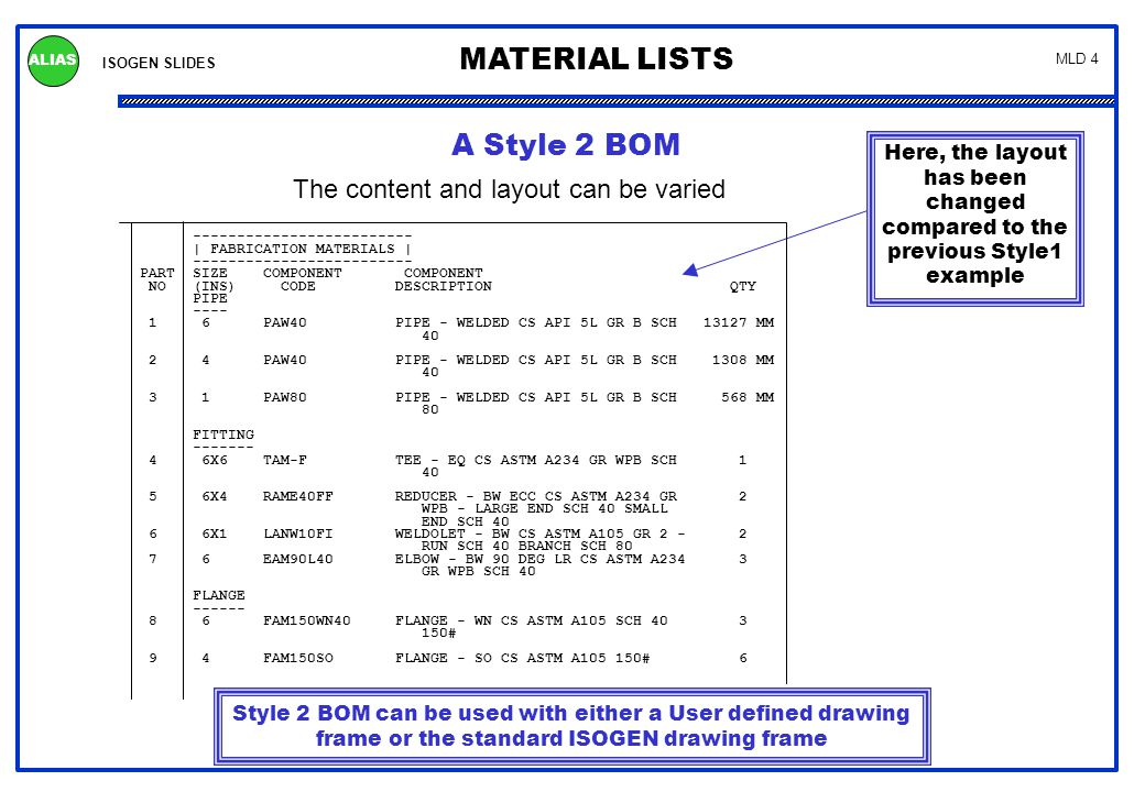 ISOGEN SLIDES MATERIAL LISTS ALIAS MLD 4 A Style 2 BOM The content and layout can be varied Here, the layout has been changed compared to the previous