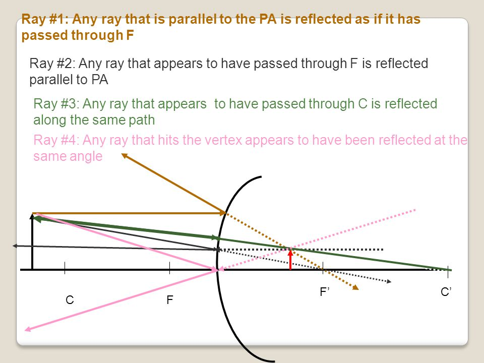 FC F'C' Ray #1: Any ray that is parallel to the PA is reflected as if it has passed through F Ray #2: Any ray that appears to have passed through F is
