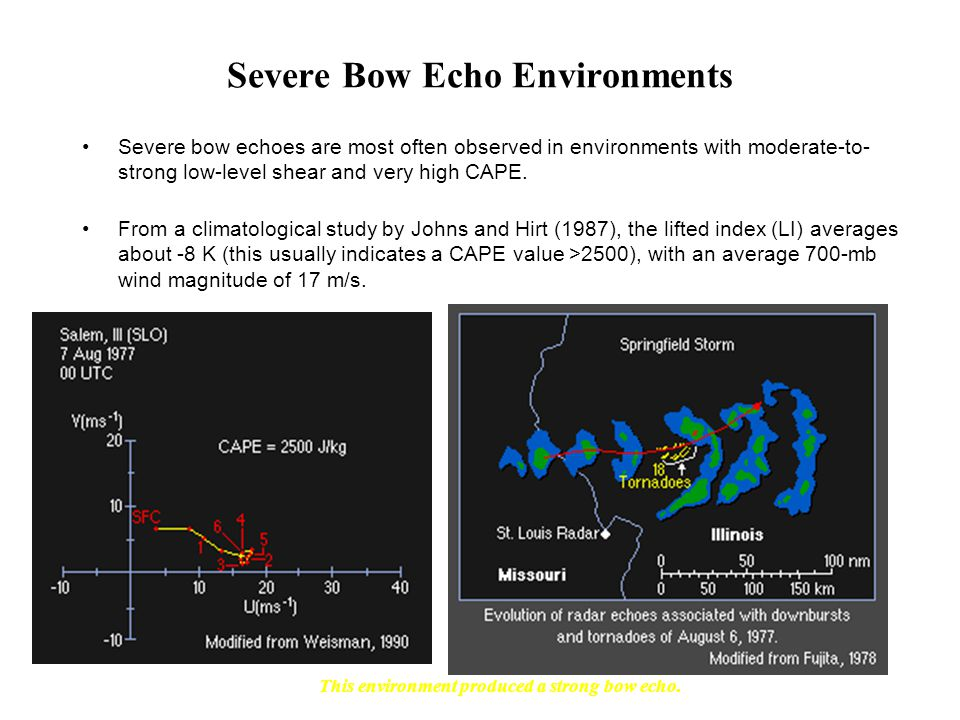 Severe Bow Echo Environments Severe bow echoes are most often observed in environments with moderate-to- strong low-level shear and very high CAPE.