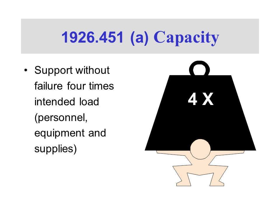 1926.451 (a) Capacity Support without failure four times intended load (personnel, equipment and supplies) 4 X