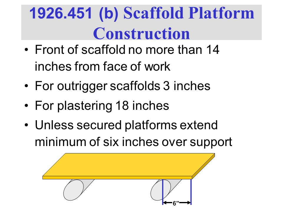 1926.451 (b) Scaffold Platform Construction Front of scaffold no more than 14 inches from face of work For outrigger scaffolds 3 inches For plastering 18 inches Unless secured platforms extend minimum of six inches over support 6