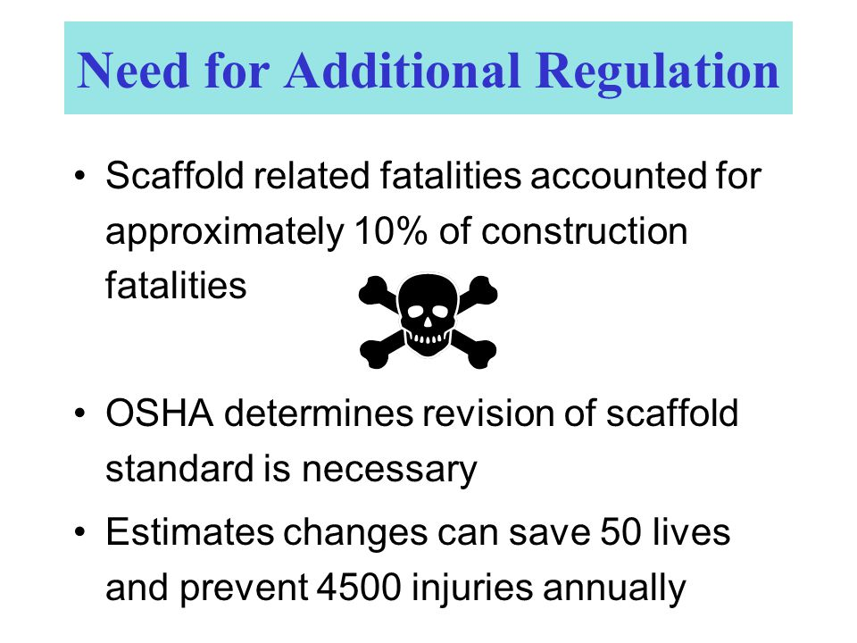 Need for Additional Regulation Scaffold related fatalities accounted for approximately 10% of construction fatalities OSHA determines revision of scaffold standard is necessary Estimates changes can save 50 lives and prevent 4500 injuries annually