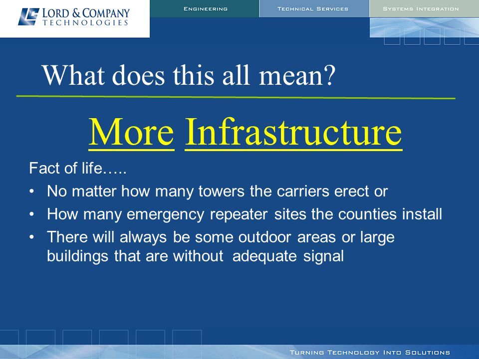 What does this all mean. More Infrastructure Fact of life…..