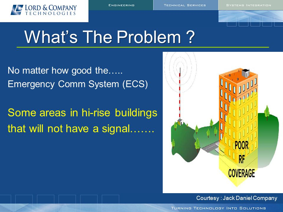 What's The Problem ? No matter how good the….. Emergency Comm System (ECS) Some areas in hi-rise buildings that will not have a signal……. Courtesy : J