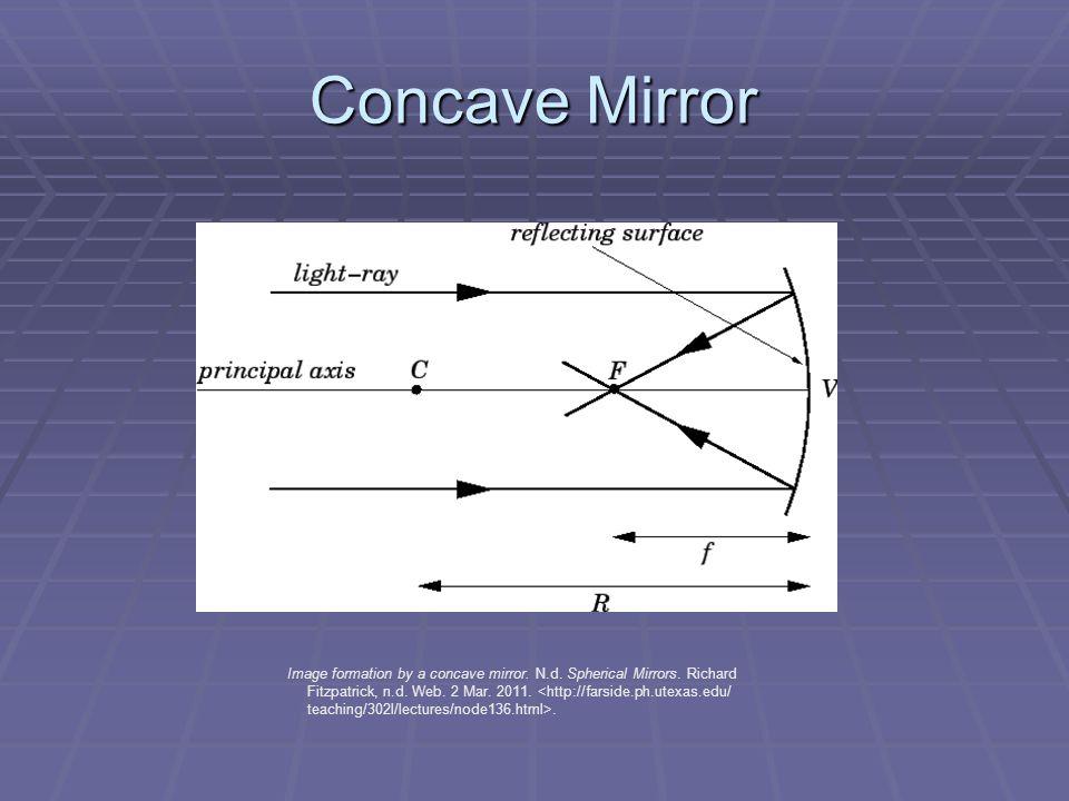 Concave Mirror Image formation by a concave mirror.