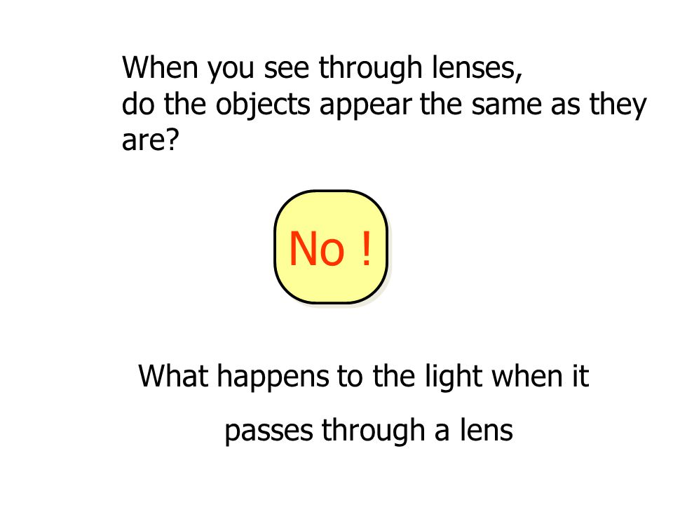 Centre of the lens is called the optical centre C. optical centre F c