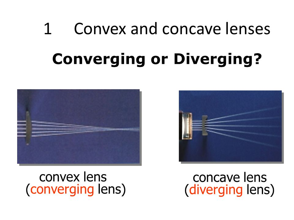 F focal length The distance of F from C is the focal length f of the lens. C