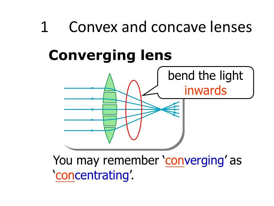 F F F A concave lens has 2 principal foci.