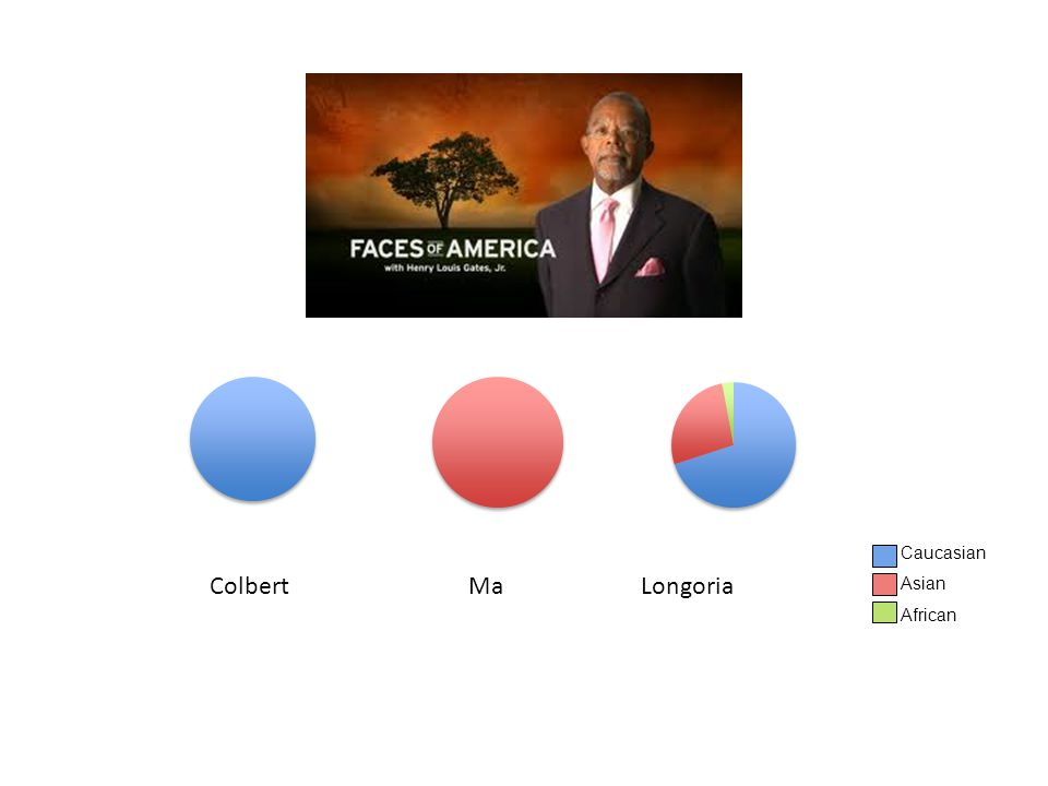 Colbert Ma Longoria Caucasian Asian African