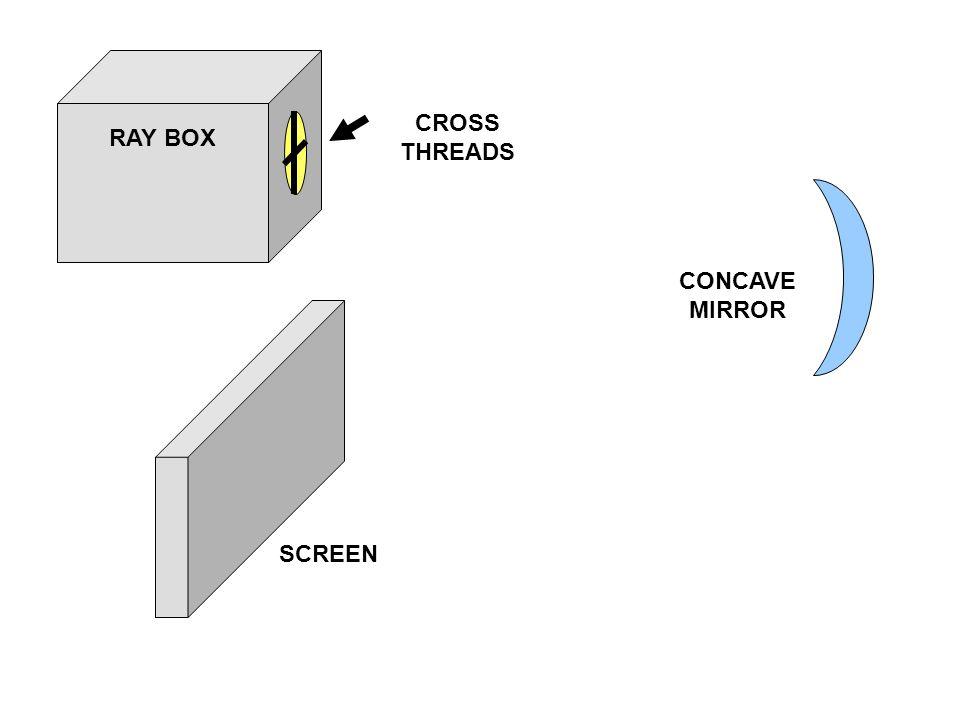RAY BOX CONCAVE MIRROR SCREEN CROSS THREADS