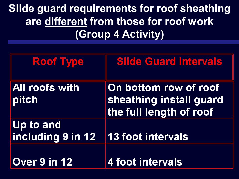 Slide guard requirements for roof sheathing are different from those for roof work (Group 4 Activity)