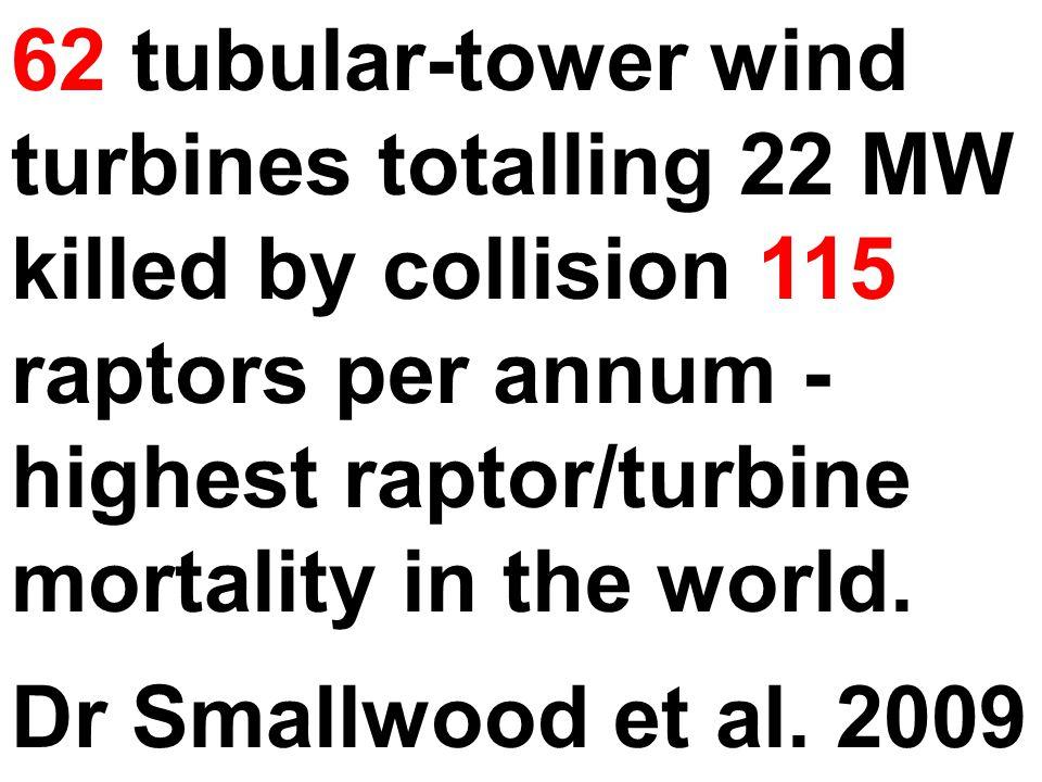 62 tubular-tower wind turbines totalling 22 MW killed by collision 115 raptors per annum - highest raptor/turbine mortality in the world.