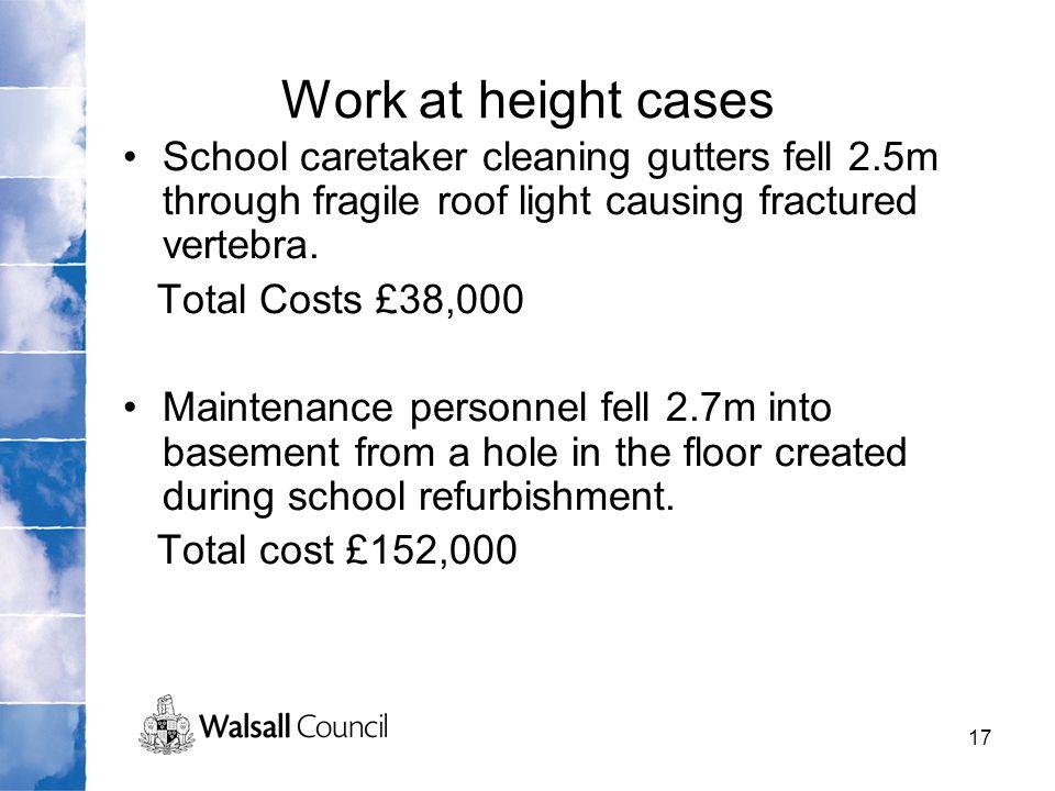 17 Work at height cases School caretaker cleaning gutters fell 2.5m through fragile roof light causing fractured vertebra. Total Costs £38,000 Mainten
