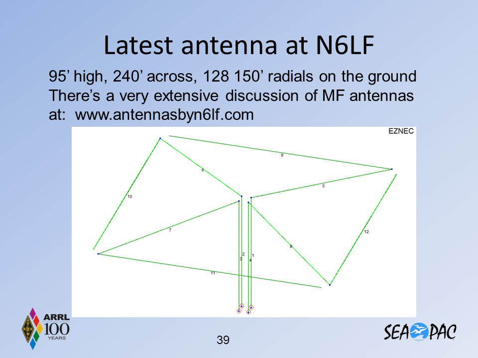 Latest antenna at N6LF 39 95' high, 240' across, 128 150' radials on the ground There's a very extensive discussion of MF antennas at: www.antennasbyn