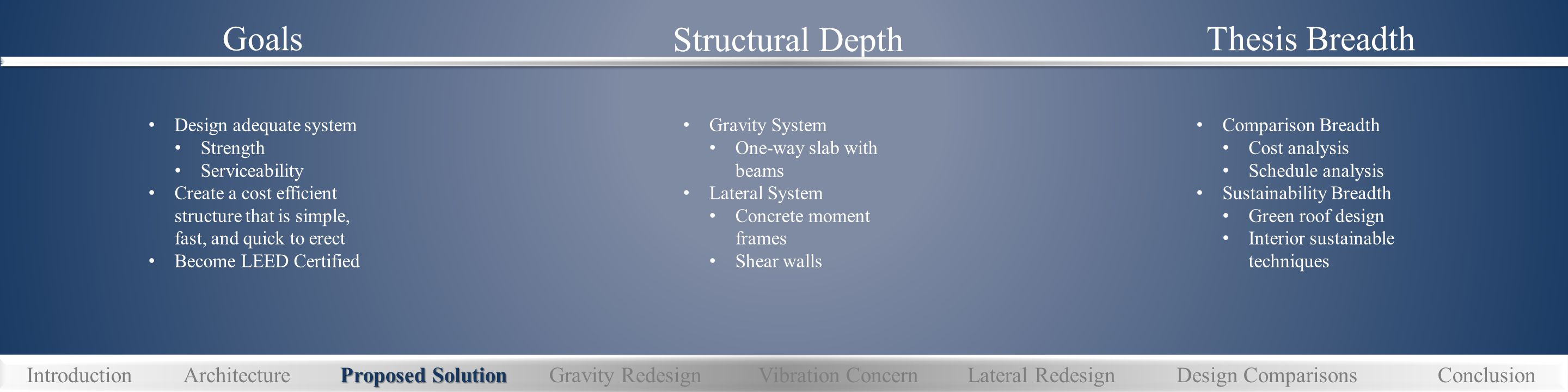 Structural Depth GoalsThesis Breadth Gravity System One-way slab with beams Lateral System Concrete moment frames Shear walls Design adequate system Strength Serviceability Create a cost efficient structure that is simple, fast, and quick to erect Become LEED Certified Comparison Breadth Cost analysis Schedule analysis Sustainability Breadth Green roof design Interior sustainable techniques Proposed Solution IntroductionArchitectureProposed SolutionGravity RedesignVibration ConcernLateral RedesignDesign ComparisonsConclusion