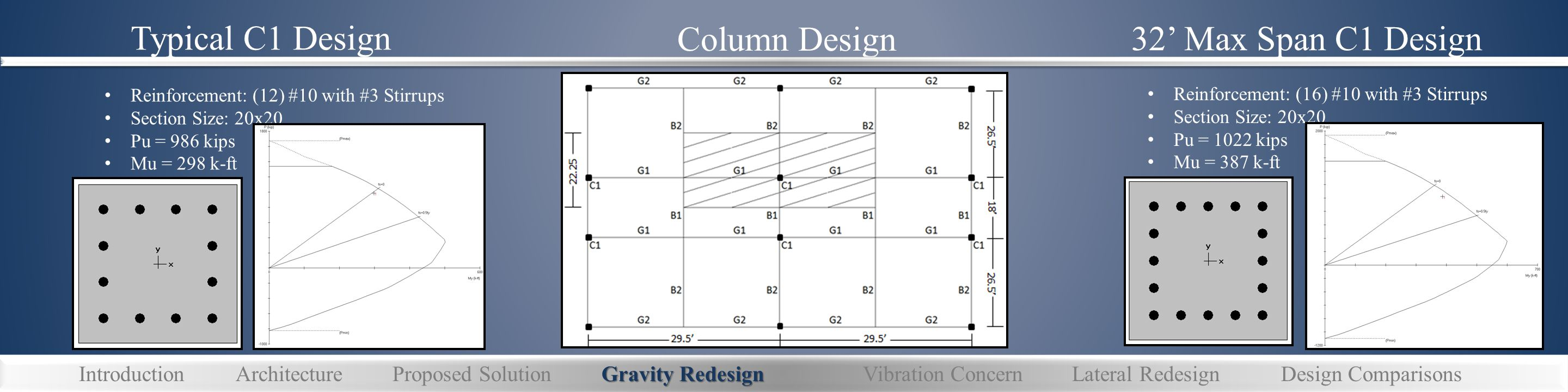Column Design Typical C1 Design 32' Max Span C1 Design Reinforcement: (12) #10 with #3 Stirrups Section Size: 20x20 Pu = 986 kips Mu = 298 k-ft Reinforcement: (16) #10 with #3 Stirrups Section Size: 20x20 Pu = 1022 kips Mu = 387 k-ft Gravity Redesign IntroductionArchitectureProposed SolutionGravity RedesignVibration ConcernLateral RedesignDesign Comparisons Conclusion