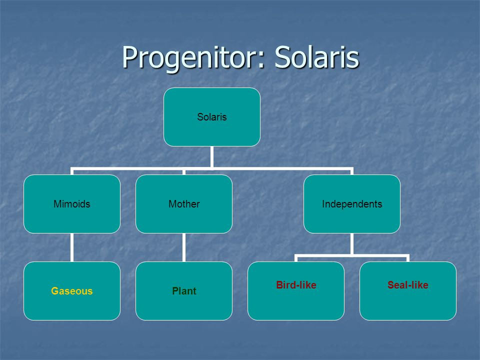 Progenitor: Solaris Solaris Mimoids Gaseous Mother Plant Independents Bird-likeSeal-like