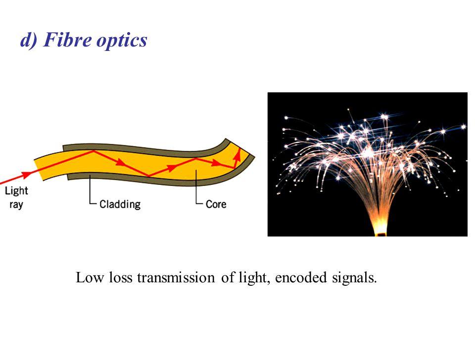 d) Fibre optics Low loss transmission of light, encoded signals.