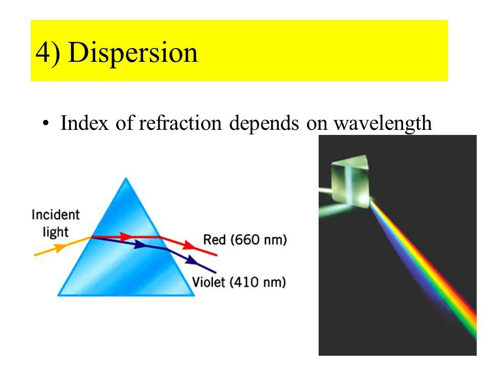 4) Dispersion Index of refraction depends on wavelength