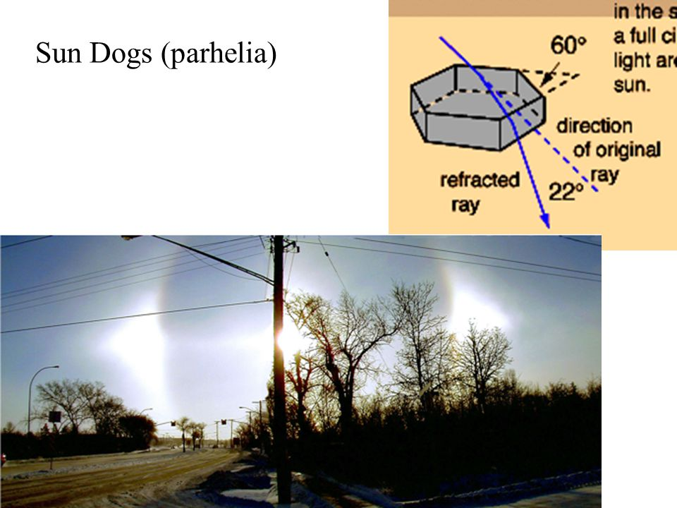 Sun Dogs (parhelia)