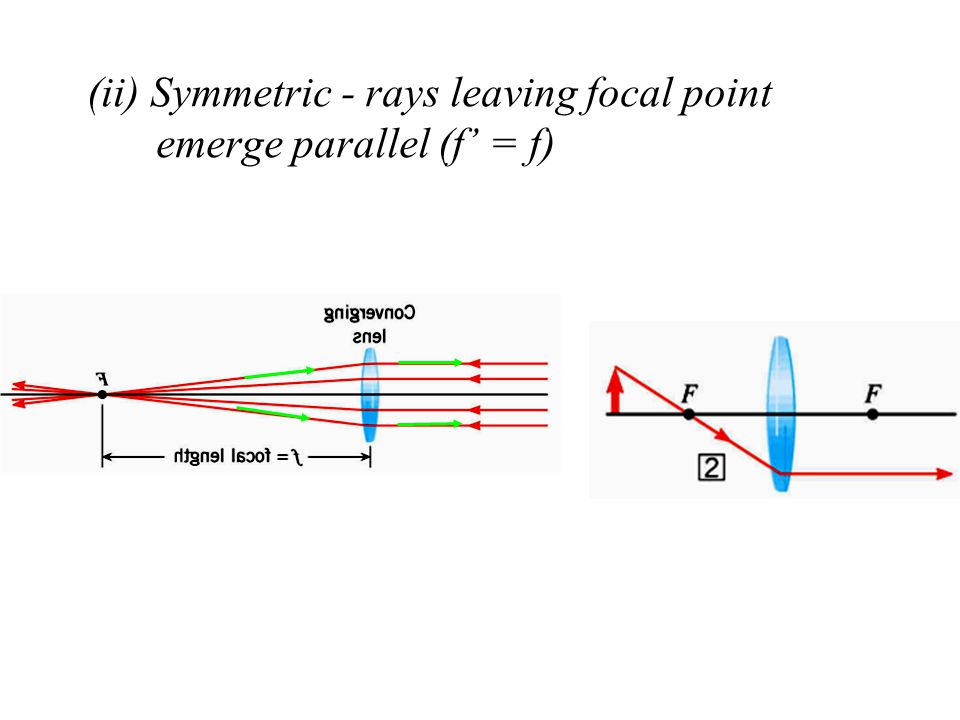 (ii) Symmetric - rays leaving focal point emerge parallel (f' = f)