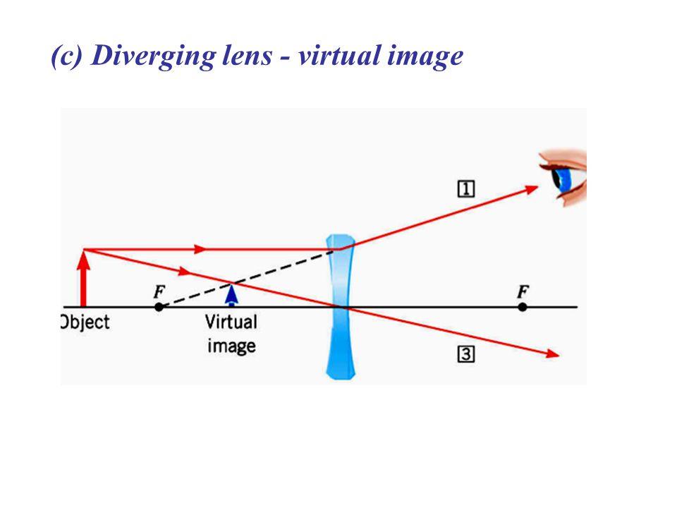 (c) Diverging lens - virtual image