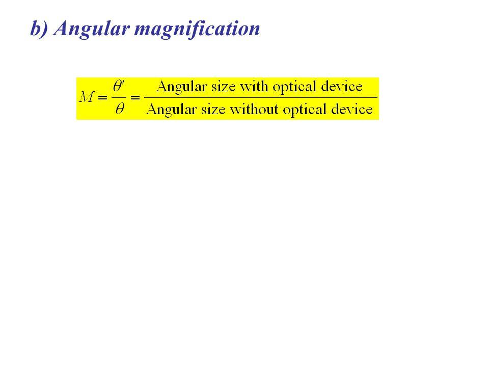 b) Angular magnification