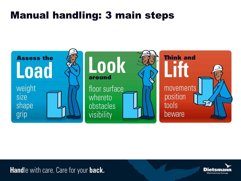 Manual handling: 3 main steps