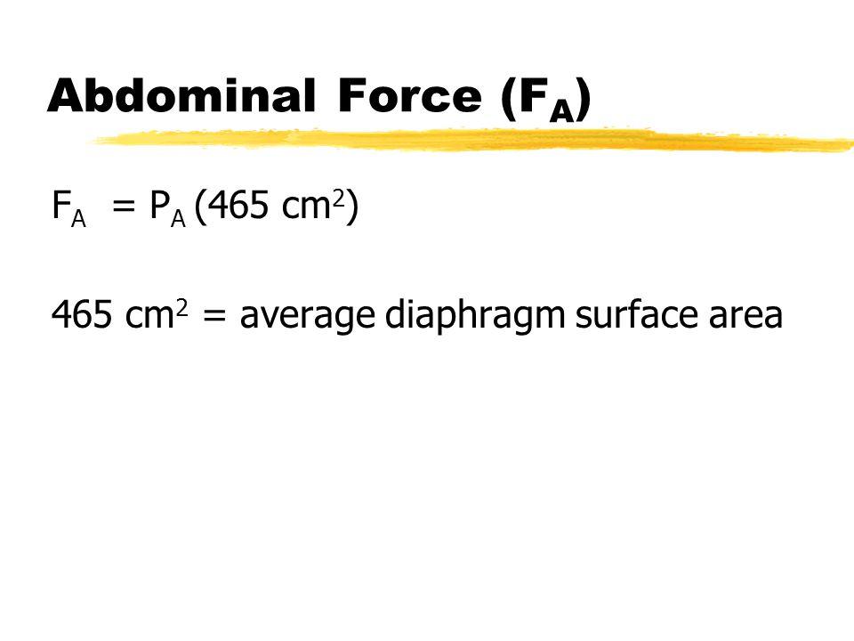 Abdominal Force (F A ) F A = P A (465 cm 2 ) 465 cm 2 = average diaphragm surface area