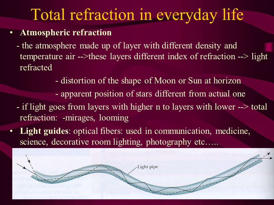 Total refraction in everyday life Atmospheric refraction - the atmosphere made up of layer with different density and temperature air -->these layers different index of refraction --> light refracted - distortion of the shape of Moon or Sun at horizon - apparent position of stars different from actual one - if light goes from layers with higher n to layers with lower --> total refraction: -mirages, looming Light guides: optical fibers: used in communication, medicine, science, decorative room lighting, photography etc…..